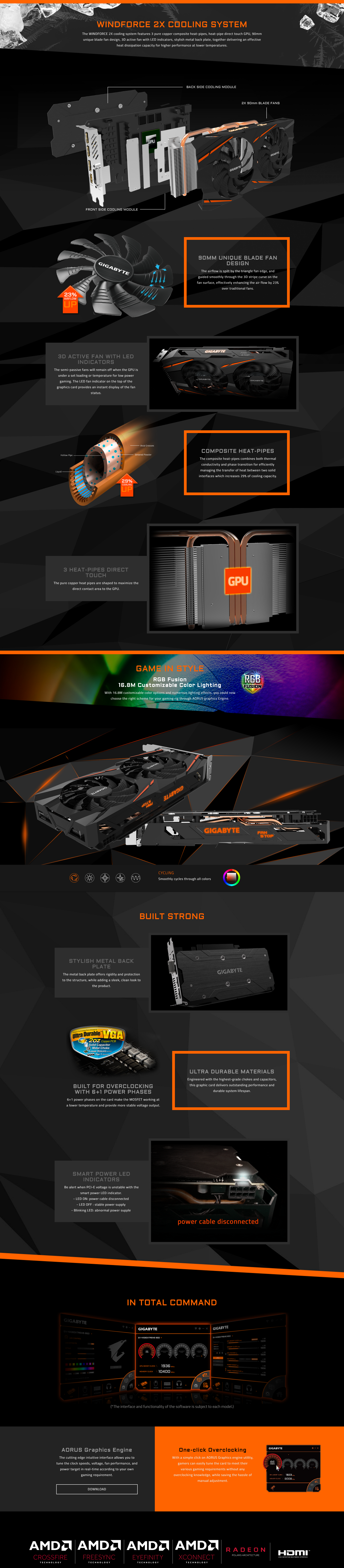 A large marketing image providing additional information about the product Gigabyte Radeon RX570 Gaming 4GB GDDR5 - Additional alt info not provided
