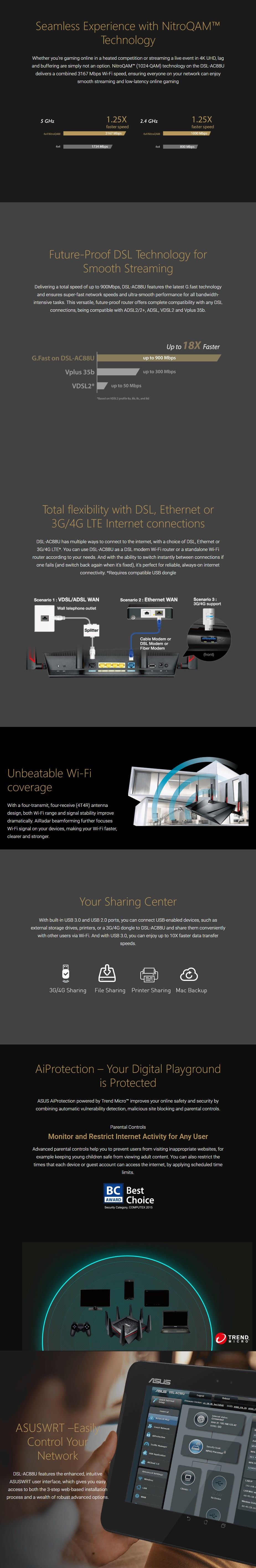A large marketing image providing additional information about the product ASUS DSL-AC88U 802.11ac Dual-Band Wireless-AC3100 Gigabit ADSL/VDSL Modem Router - Additional alt info not provided