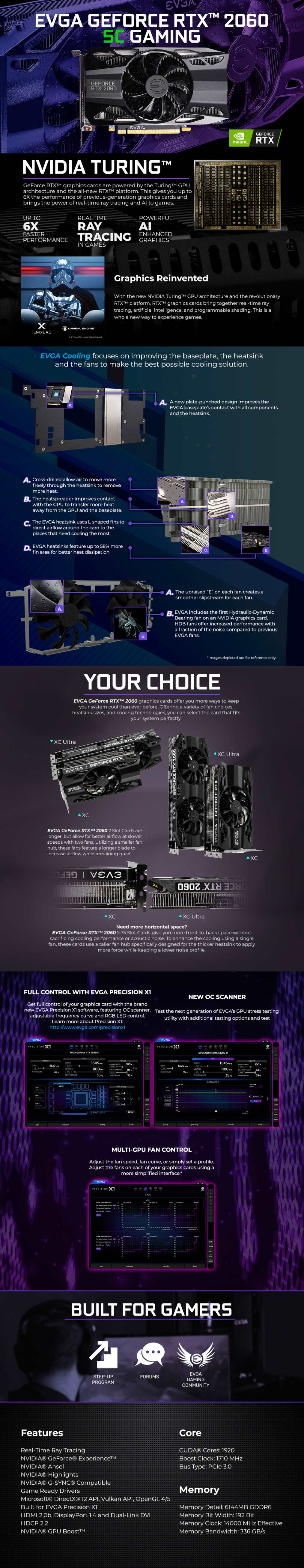 A large marketing image providing additional information about the product eVGA GeForce RTX2060 SC Gaming 6GB GDDR6  - Additional alt info not provided
