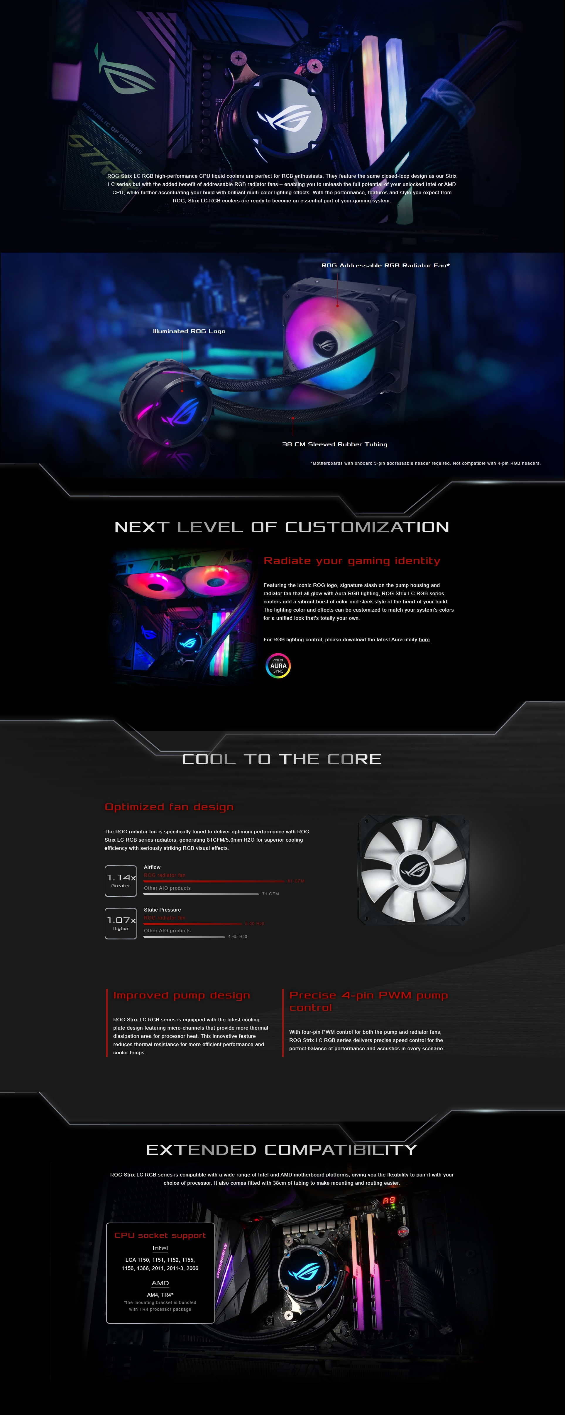 A large marketing image providing additional information about the product ASUS ROG Strix LC 120mm RGB AIO Liquid Cooler - Additional alt info not provided