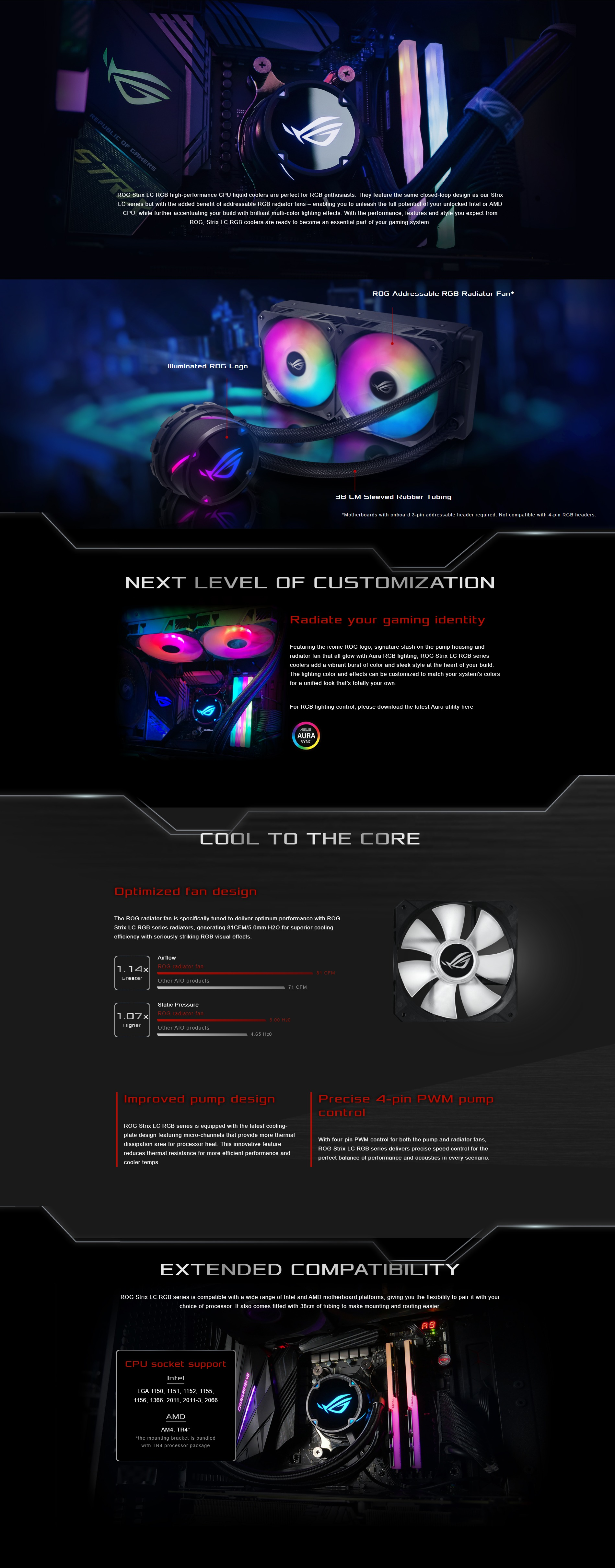 A large marketing image providing additional information about the product ASUS ROG Strix LC 240mm RGB AIO Liquid Cooler - Additional alt info not provided