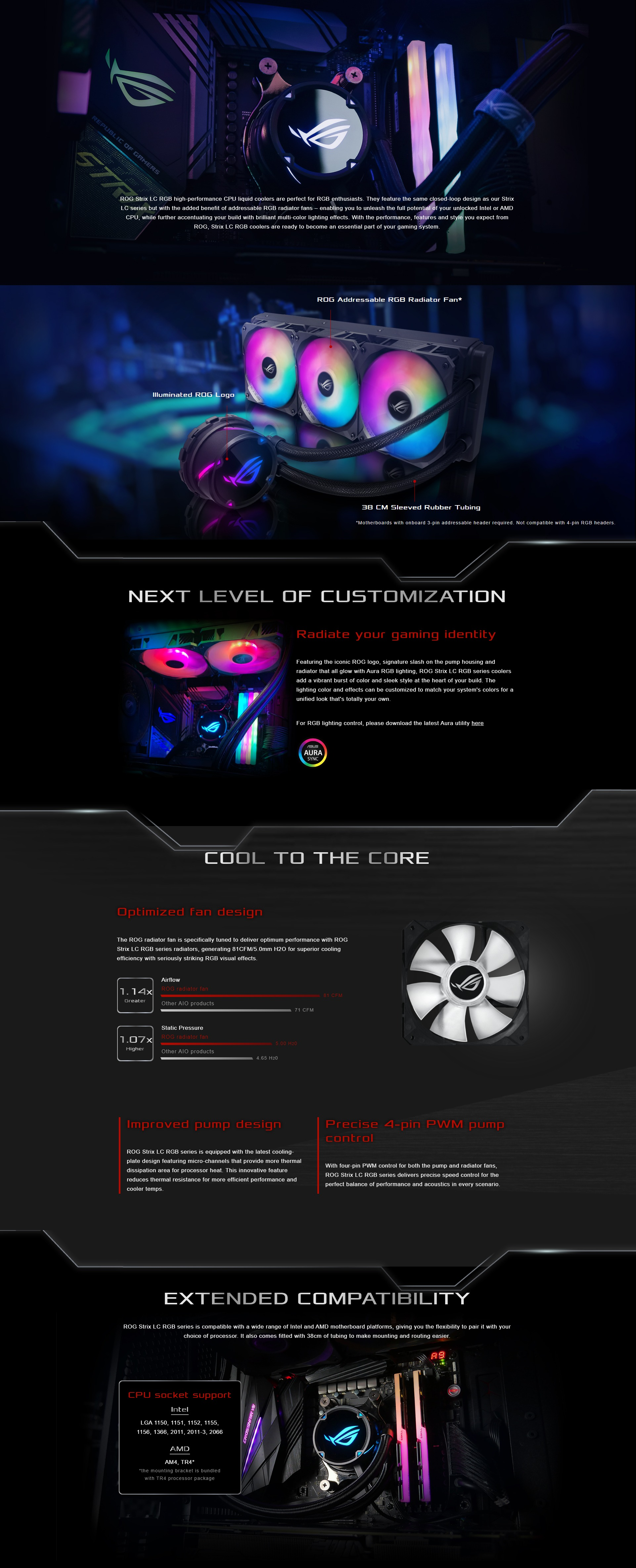 A large marketing image providing additional information about the product ASUS ROG Strix LC 360mm RGB AIO Liquid Cooler - Additional alt info not provided