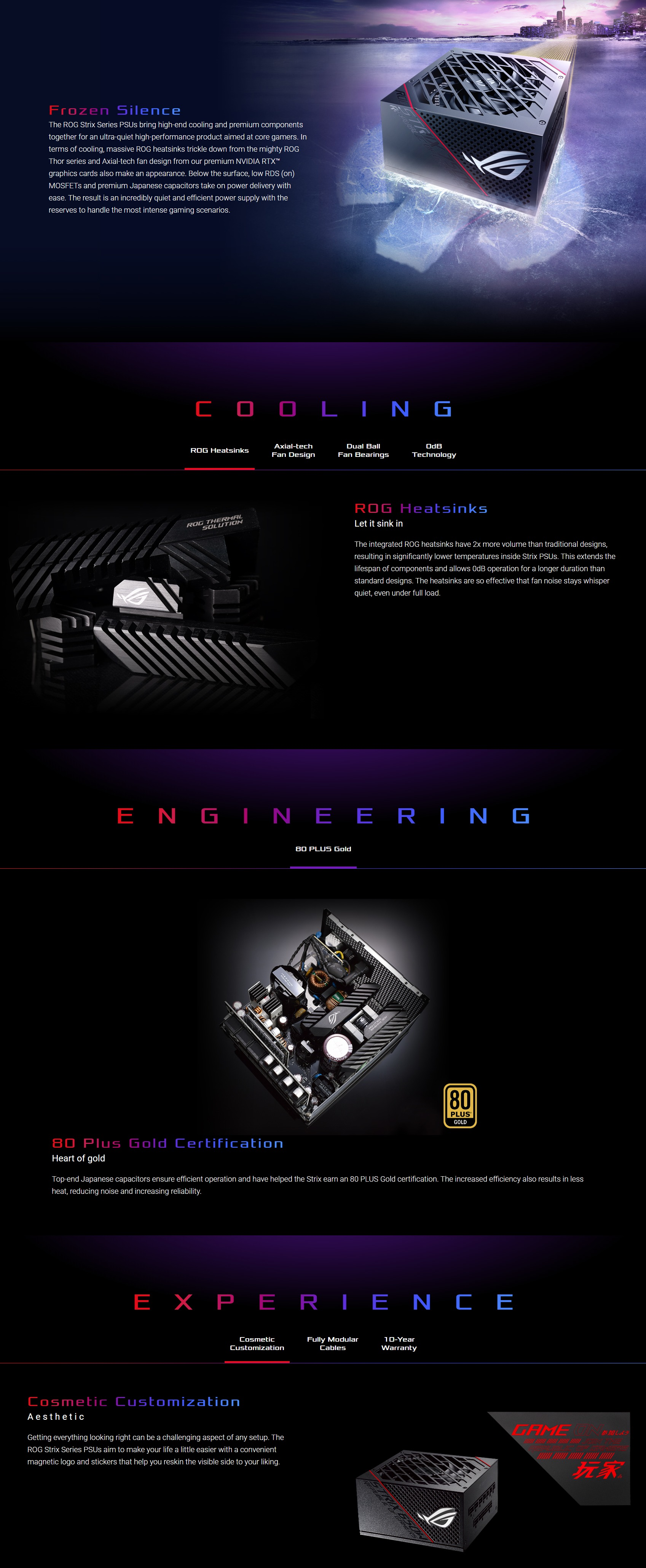 A large marketing image providing additional information about the product ASUS ROG Strix 750W 80PLUS Gold Modular Power Supply - Additional alt info not provided
