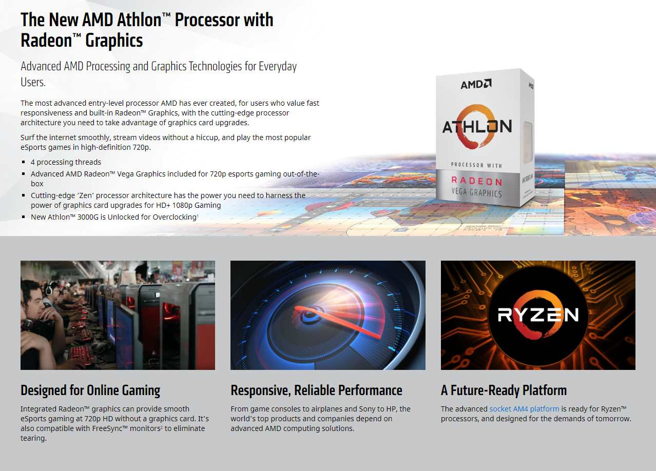 A large marketing image providing additional information about the product AMD Athlon 3000G 2 Core 4 Thread Up To 3.5Ghz AM4 APU Retail Box - With Fan - Additional alt info not provided