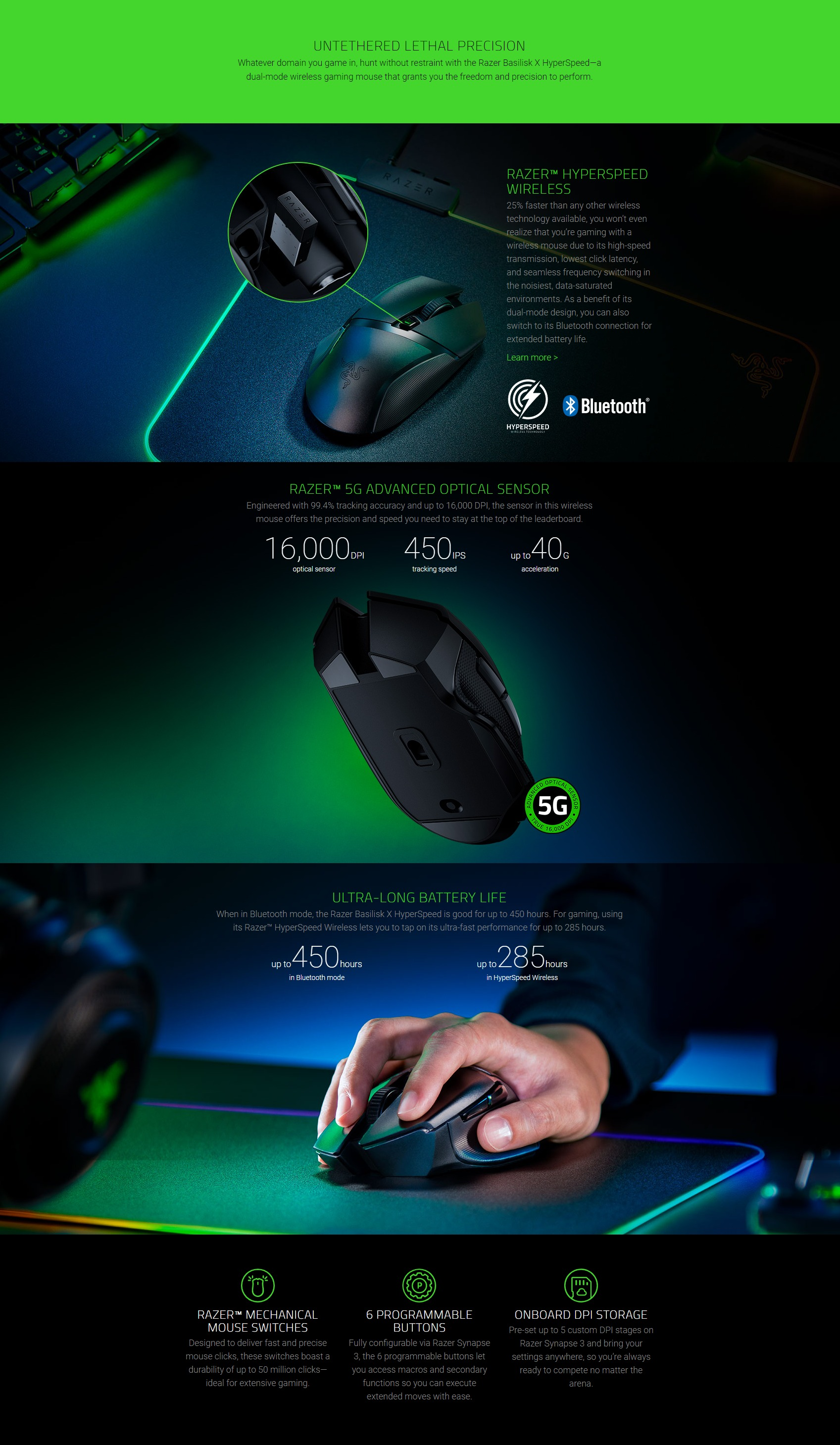 A large marketing image providing additional information about the product Razer Basilisk X HyperSpeed - Wireless Ergonomic Gaming Mouse - Additional alt info not provided