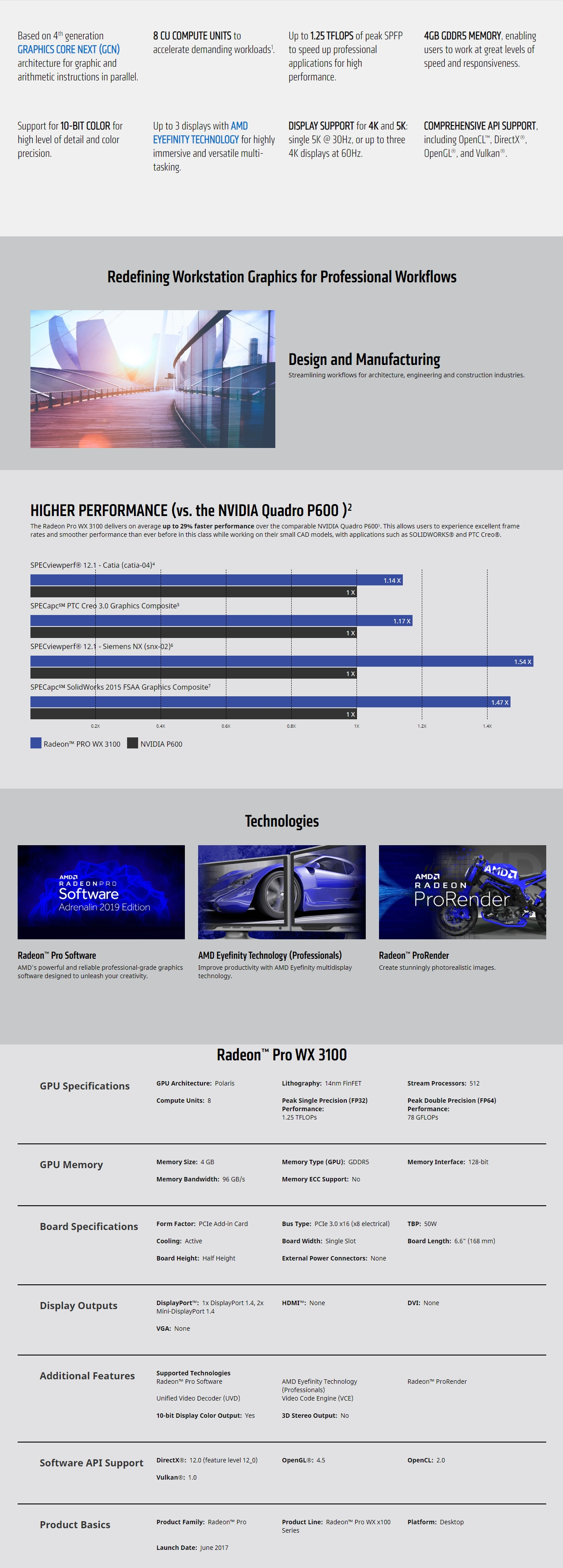 A large marketing image providing additional information about the product AMD Radeon Pro WX 3100 4GB GDDR5 - Additional alt info not provided