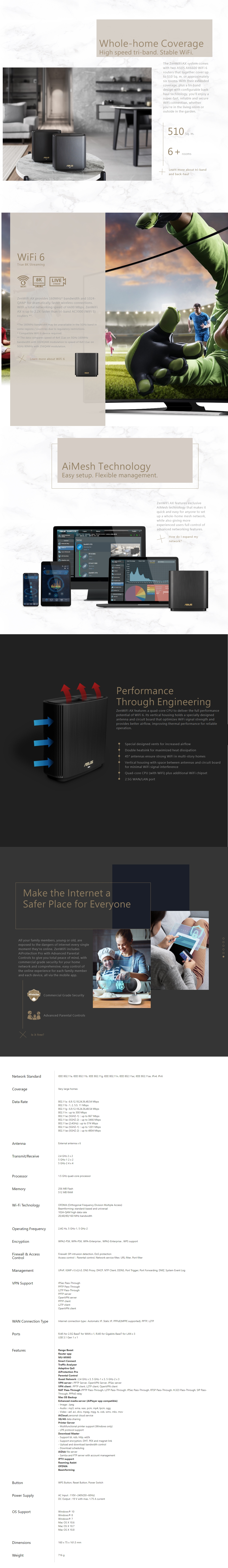 A large marketing image providing additional information about the product Asus ZenWiFi XT8 AX6600 Tri-Band Mesh Wireless System - Additional alt info not provided