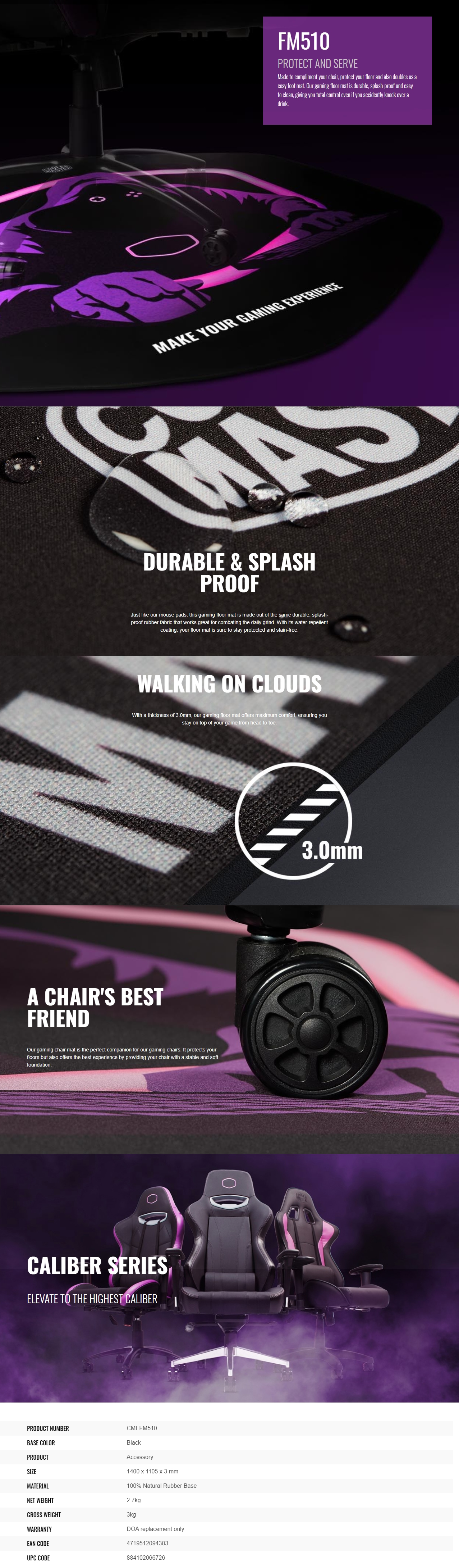 A large marketing image providing additional information about the product Cooler Master FM510 Gaming Floor Mat - Additional alt info not provided