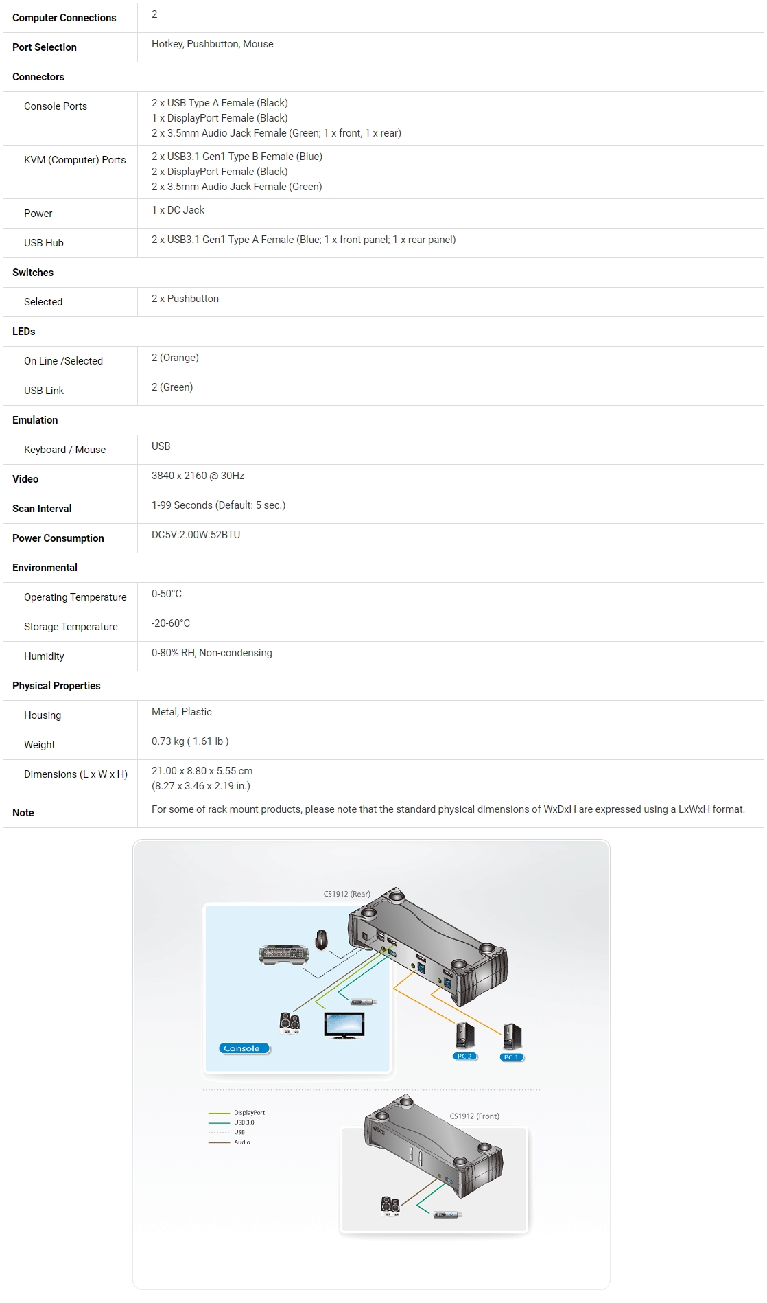 A large marketing image providing additional information about the product ATEN 2 Port USB 3.0 Displayport KVMP Switch - Additional alt info not provided