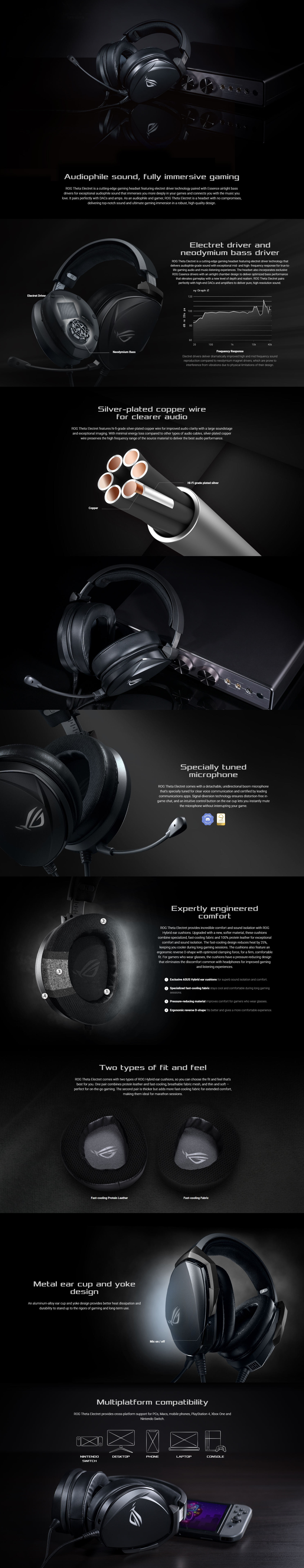 A large marketing image providing additional information about the product ASUS ROG Theta Electret Hi-Fidelity Gaming Headset - Additional alt info not provided