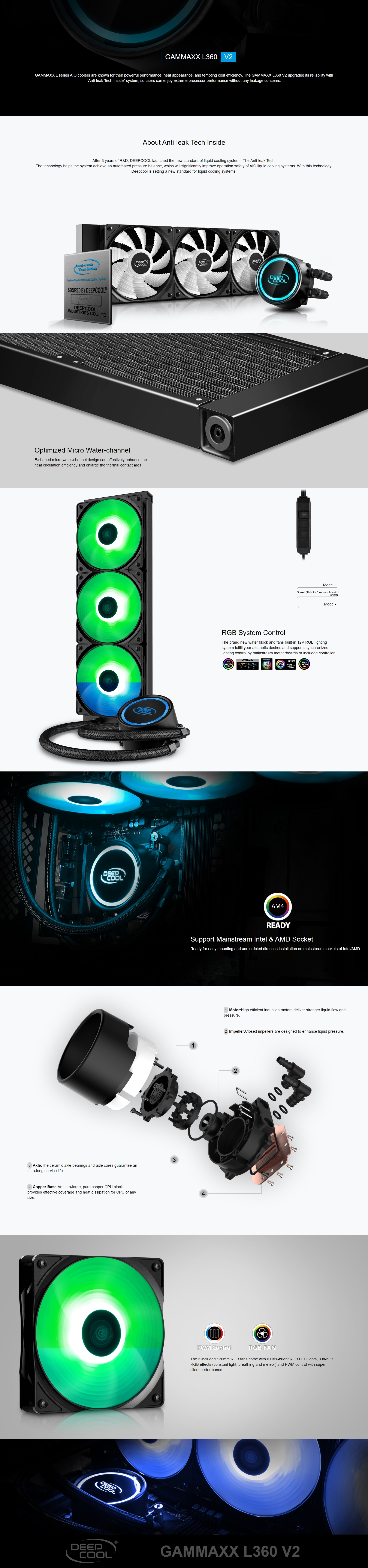 A large marketing image providing additional information about the product Deepcool GAMMAXX L360 V2 RGB AIO Liquid CPU Cooler - Additional alt info not provided