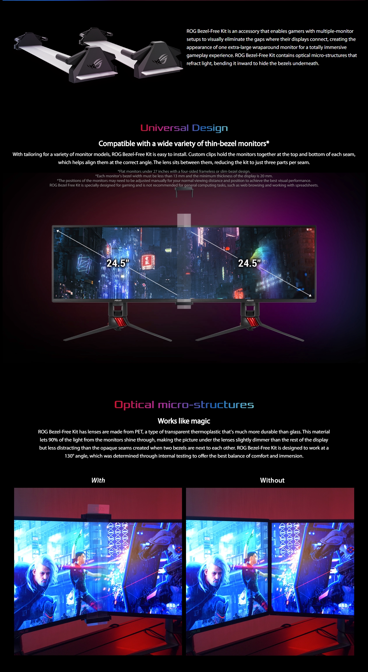 A large marketing image providing additional information about the product ASUS ROG Bezel-Free Multi Monitor Kit - Additional alt info not provided