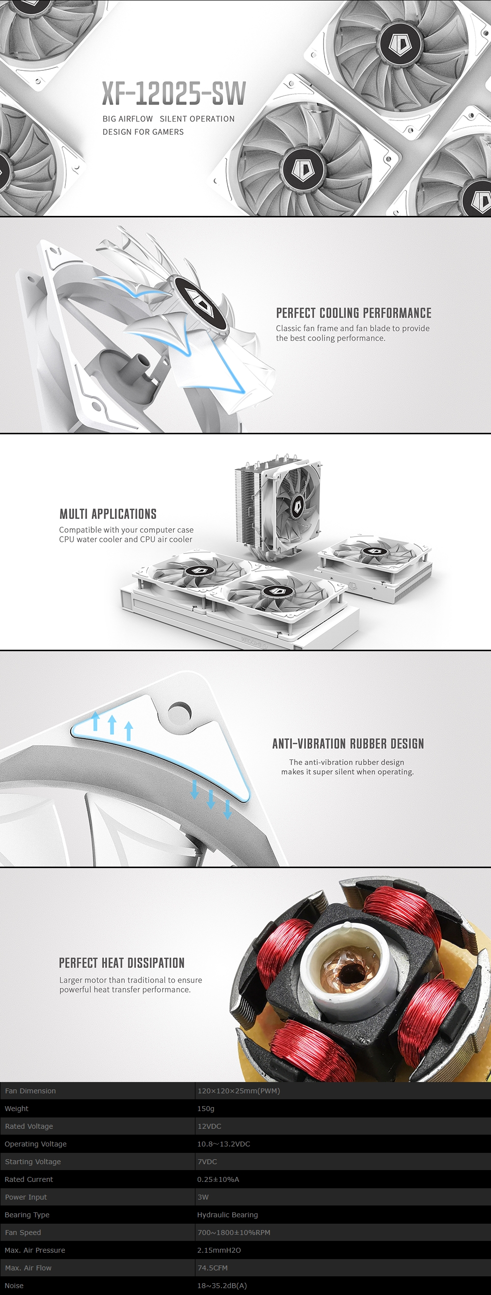 A large marketing image providing additional information about the product ID-COOLING XF Series 120mm White LED Fan - Additional alt info not provided