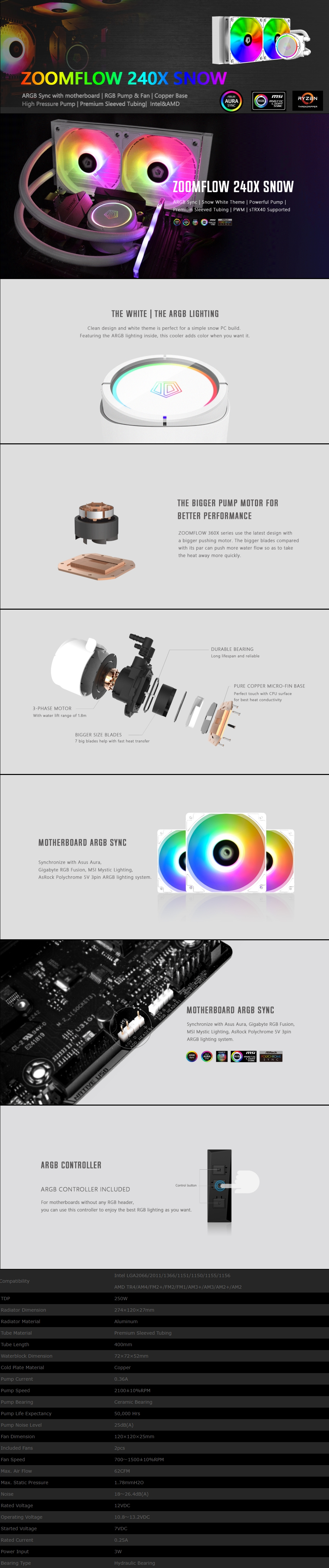 A large marketing image providing additional information about the product ID-COOLING ZoomFlow 240X SNOW RGB AIO CPU Liquid Cooler - Additional alt info not provided