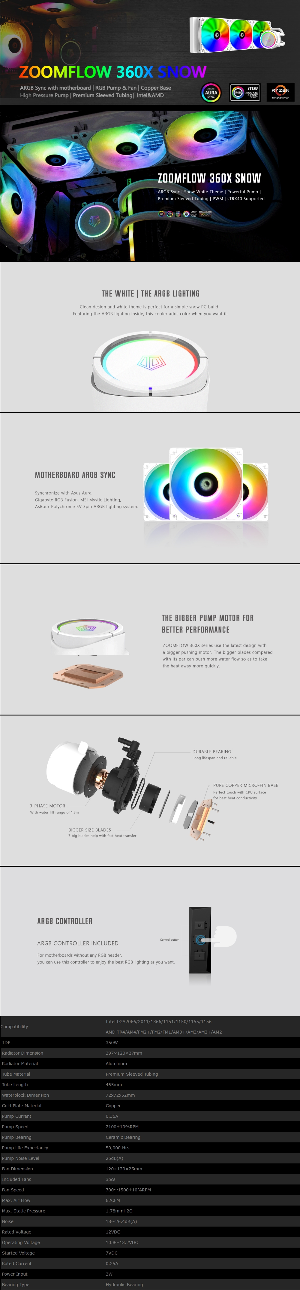 A large marketing image providing additional information about the product ID-COOLING ZoomFlow 360X SNOW RGB AIO CPU Liquid Cooler - Additional alt info not provided