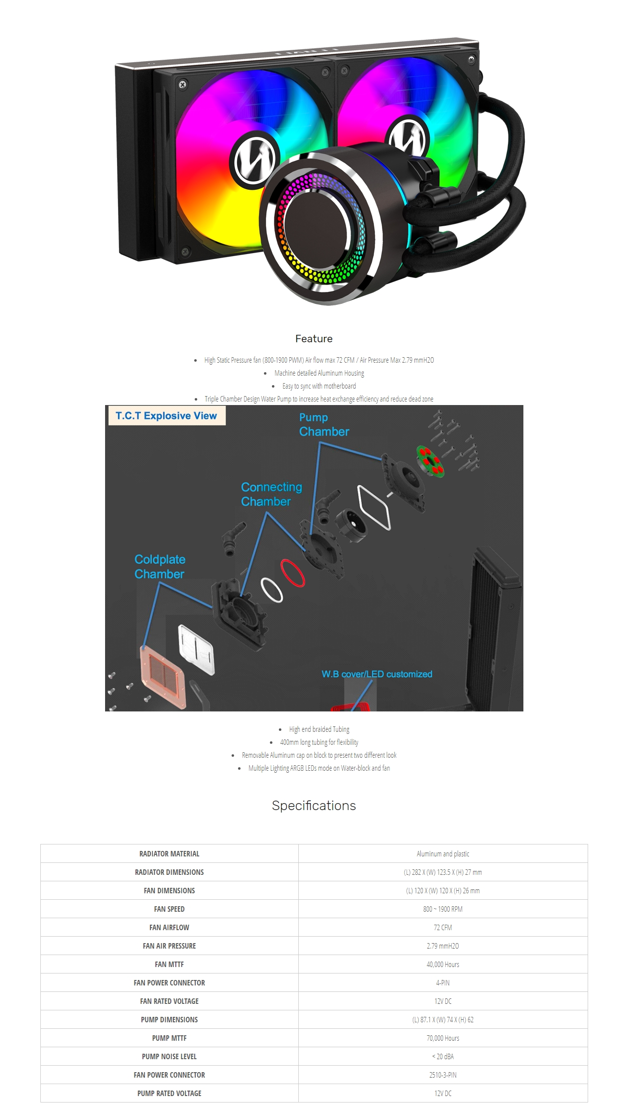 A large marketing image providing additional information about the product Lian-Li Galahad 240mm Black ARGB AIO Liquid CPU Cooler - Additional alt info not provided