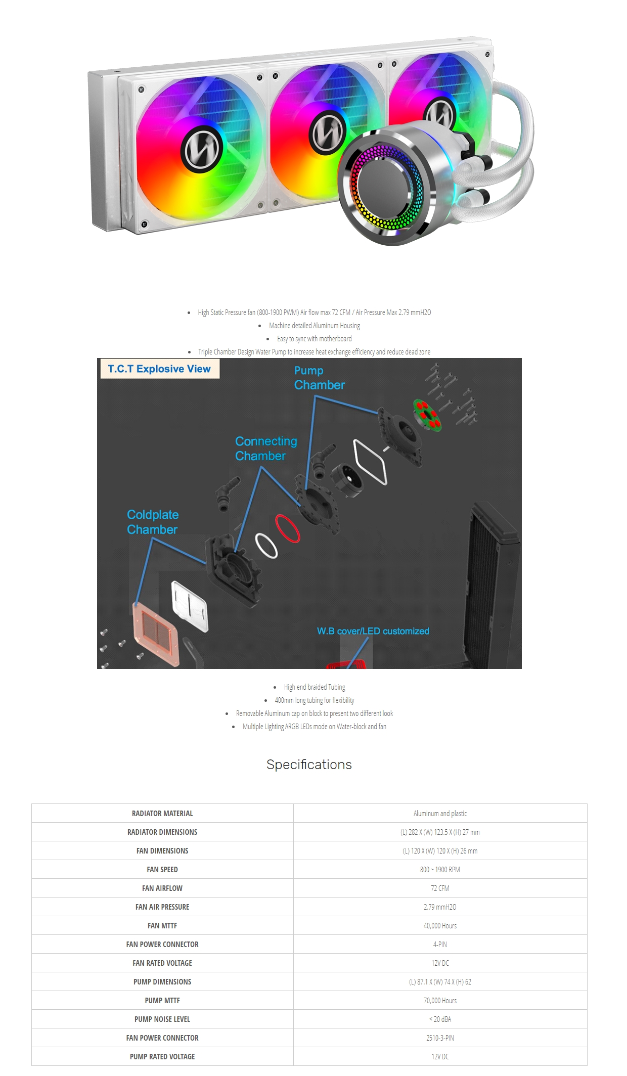 A large marketing image providing additional information about the product Lian-Li Galahad 360mm Silver ARGB AIO Liquid CPU Cooler - Additional alt info not provided