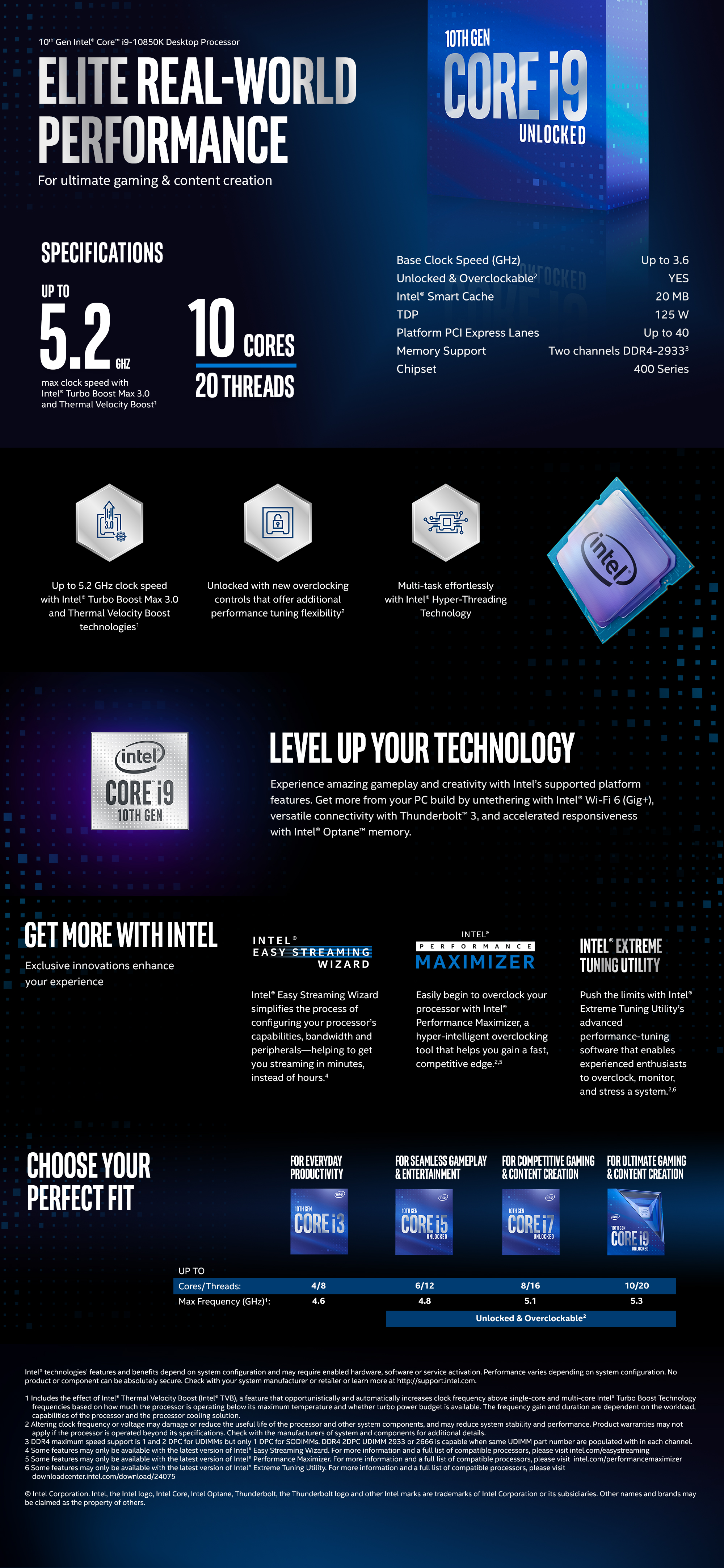 A large marketing image providing additional information about the product Intel Core i9 10850K 3.6Ghz Comet Lake 10 Core 20 Thread LGA1200 - No HSF Retail Box - Additional alt info not provided
