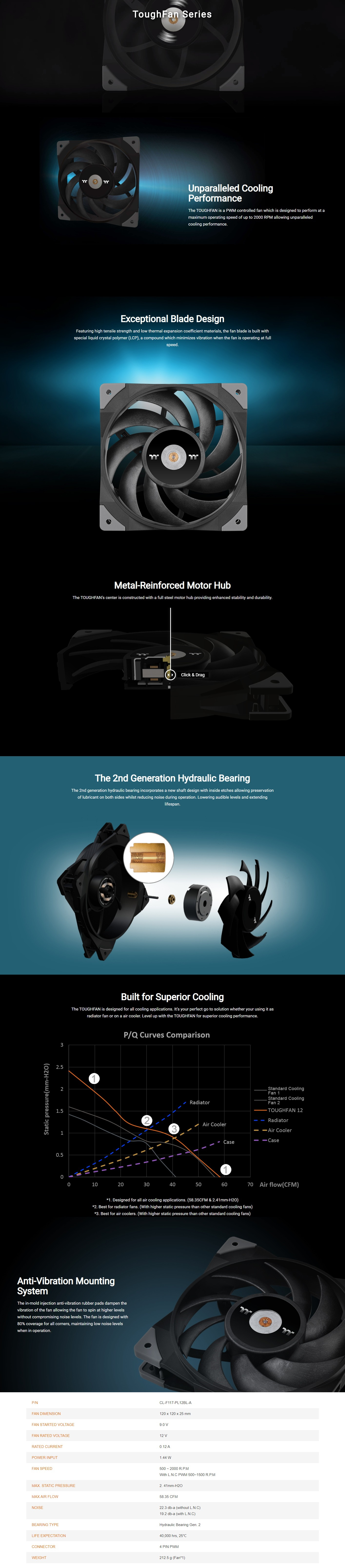 A large marketing image providing additional information about the product Thermaltake Toughfan PWM 120mm Radiator Fan - Additional alt info not provided