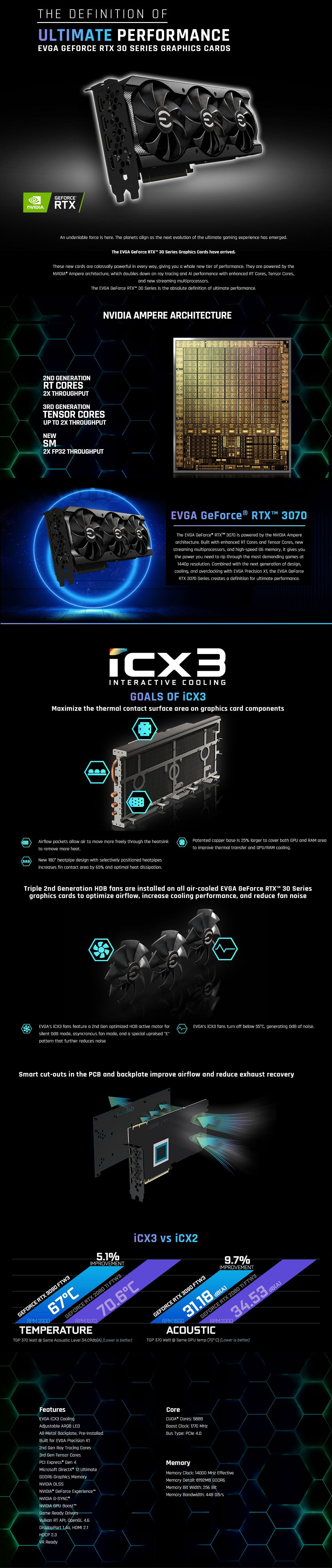 A large marketing image providing additional information about the product eVGA GeForce RTX 3070 XC3 Ultra 8GB GDDR6 - Additional alt info not provided