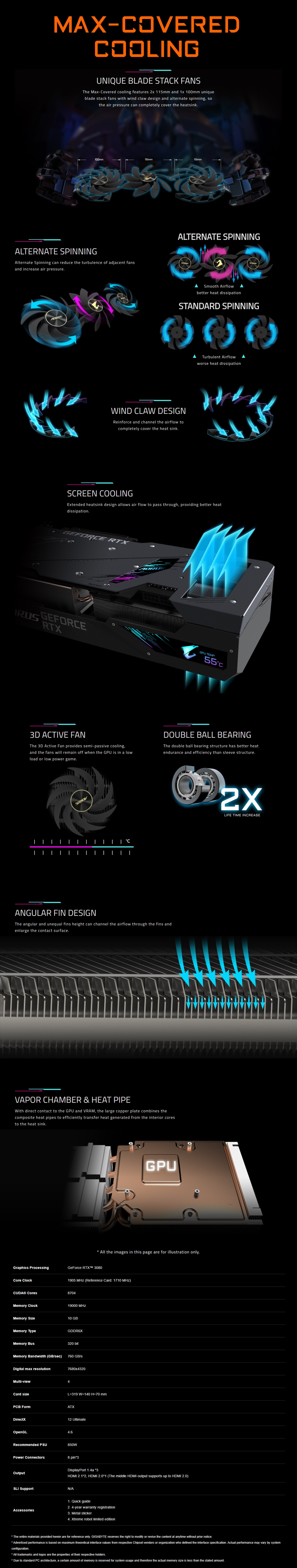 A large marketing image providing additional information about the product Gigabyte GeForce RTX 3080 Aorus Extreme 10GB GDDR6X - Additional alt info not provided