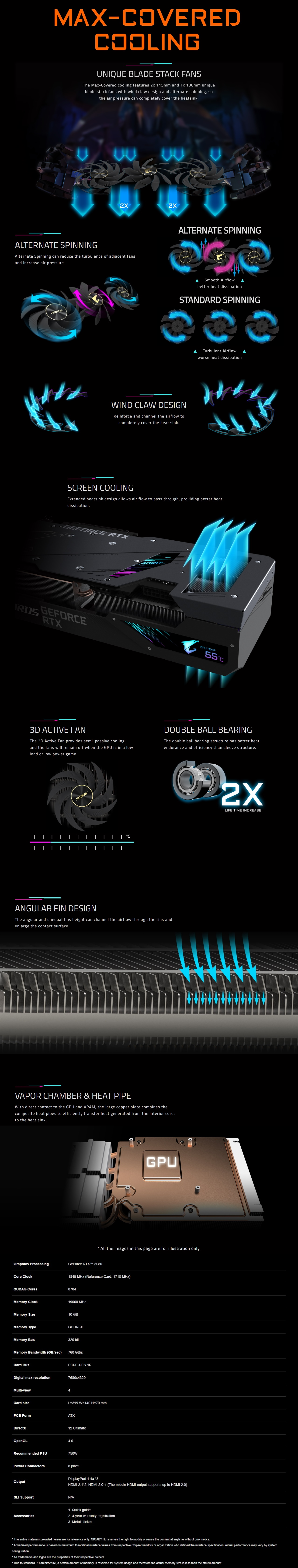 A large marketing image providing additional information about the product Gigabyte GeForce RTX 3080 Aorus Master 10GB GDDR6X - Additional alt info not provided