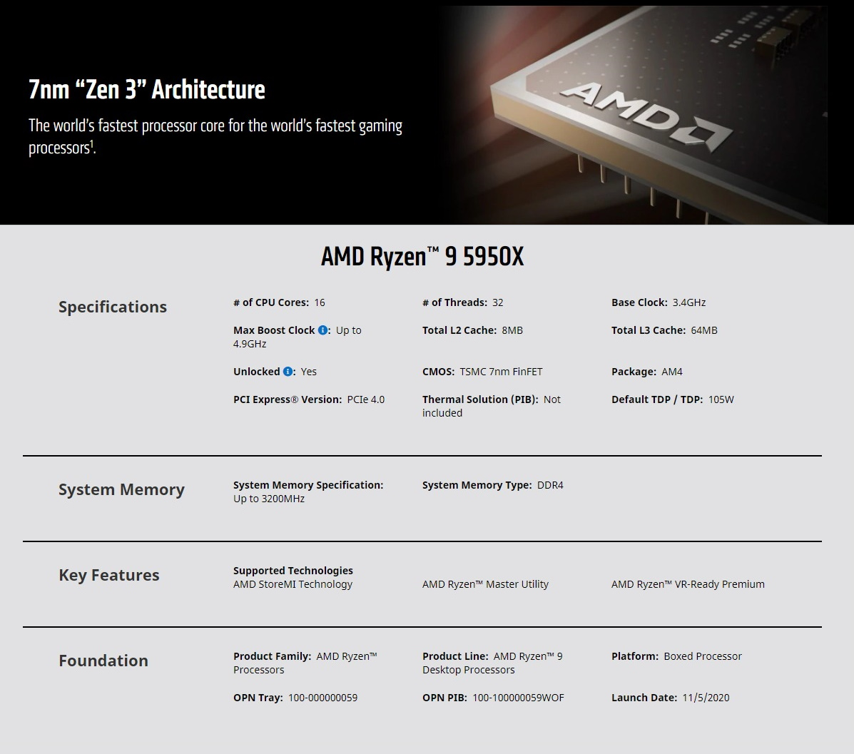 A large marketing image providing additional information about the product AMD Ryzen 9 5950X 3.4Ghz 16 Core 32 Thread AM4 - No HSF Retail Box - Additional alt info not provided