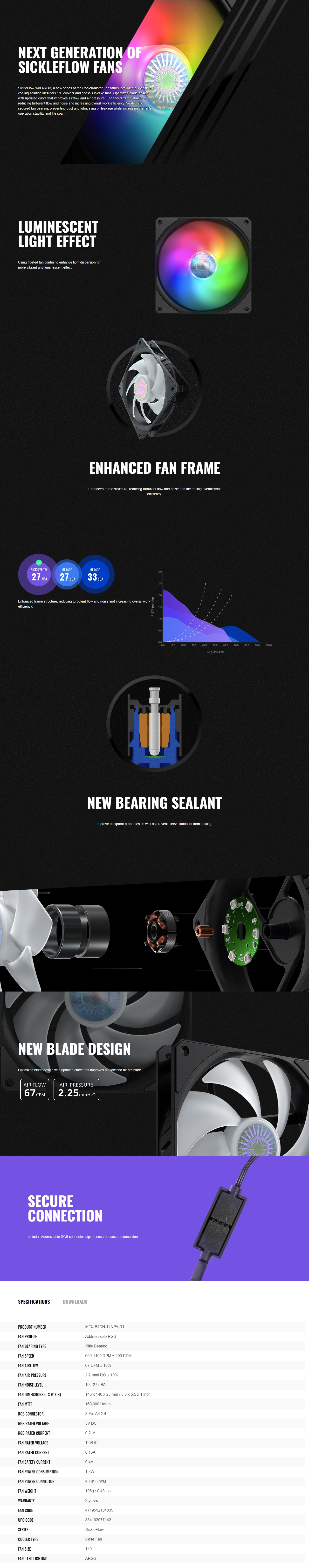 A large marketing image providing additional information about the product Cooler Master SickleFlow 140 ARGB 140mm Cooling Fan - Additional alt info not provided