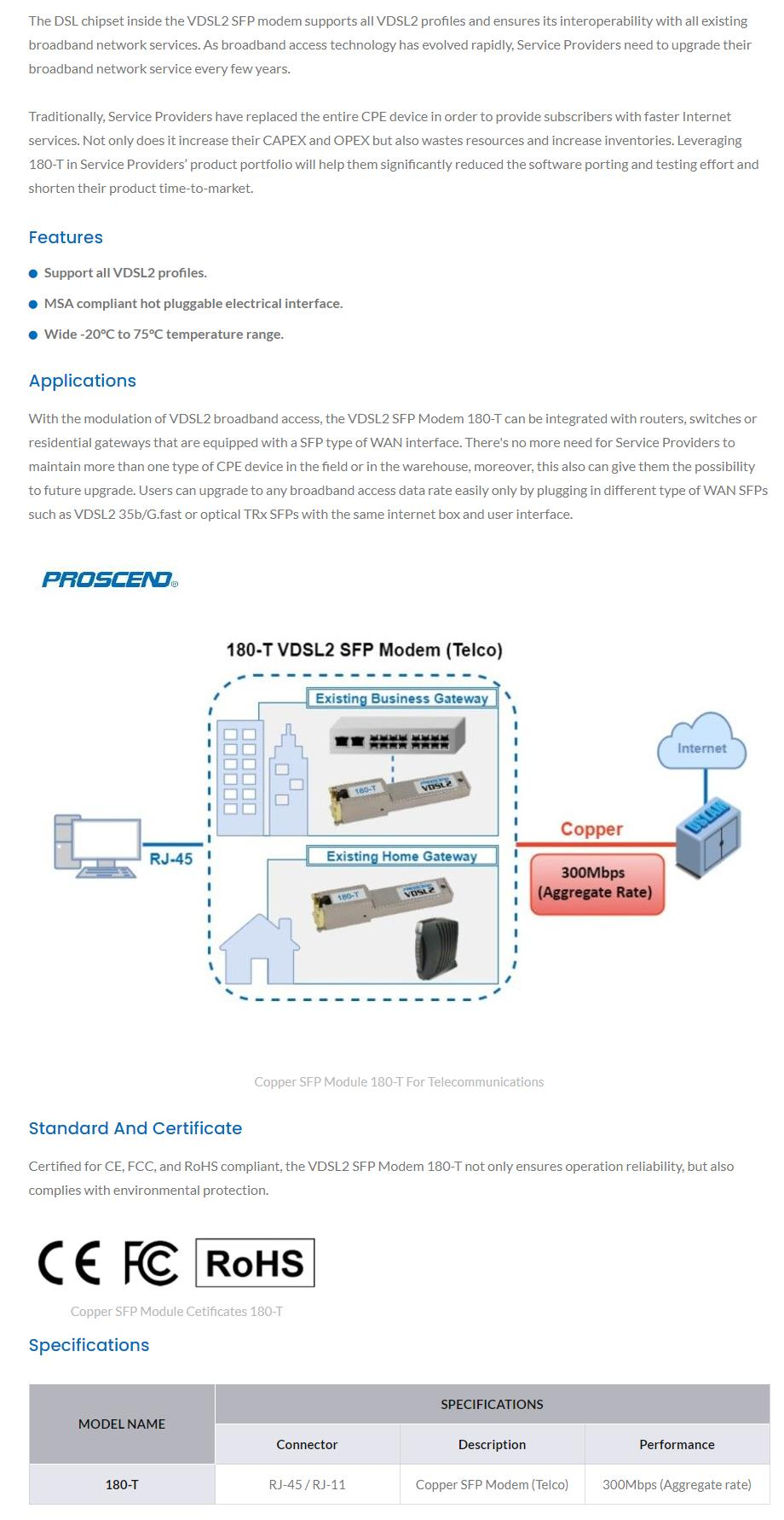 A large marketing image providing additional information about the product Proscend SFP VDSL2 Modem Suit Ubiquiti Devices - Additional alt info not provided