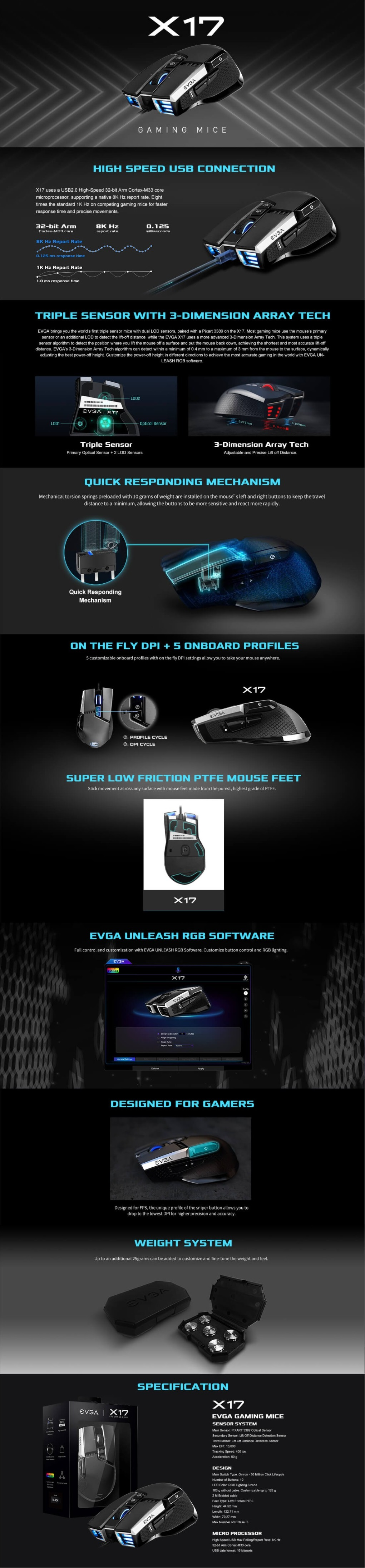 A large marketing image providing additional information about the product eVGA X17 Wired Gaming Mouse Black - Additional alt info not provided