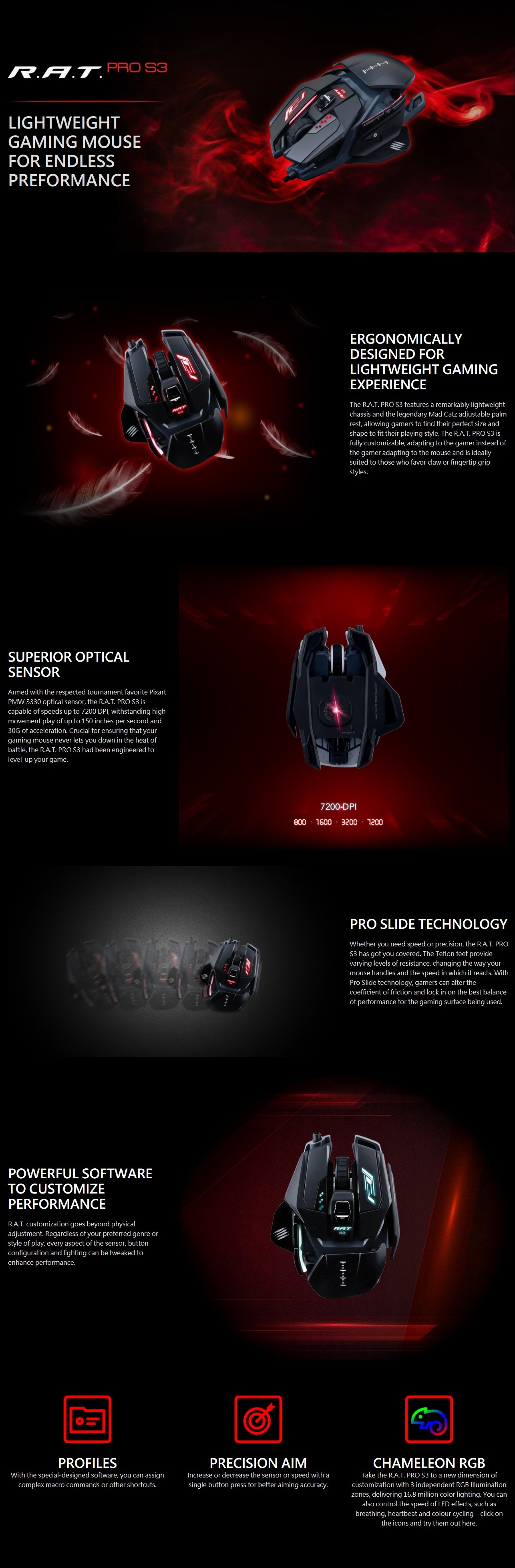 A large marketing image providing additional information about the product Mad Catz R.A.T. PRO S3 Gaming Mouse Black - Additional alt info not provided