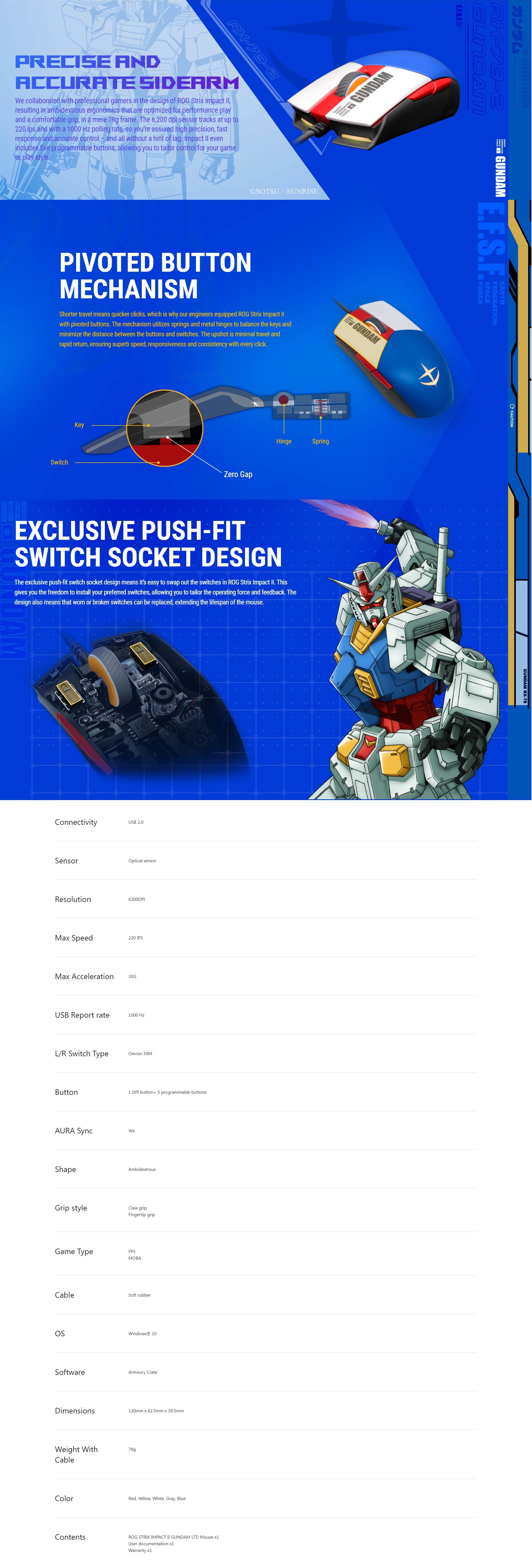 A large marketing image providing additional information about the product ASUS ROG Strix Impact II Ambidextrous Lightweight Gaming Mouse - Gundam - Additional alt info not provided