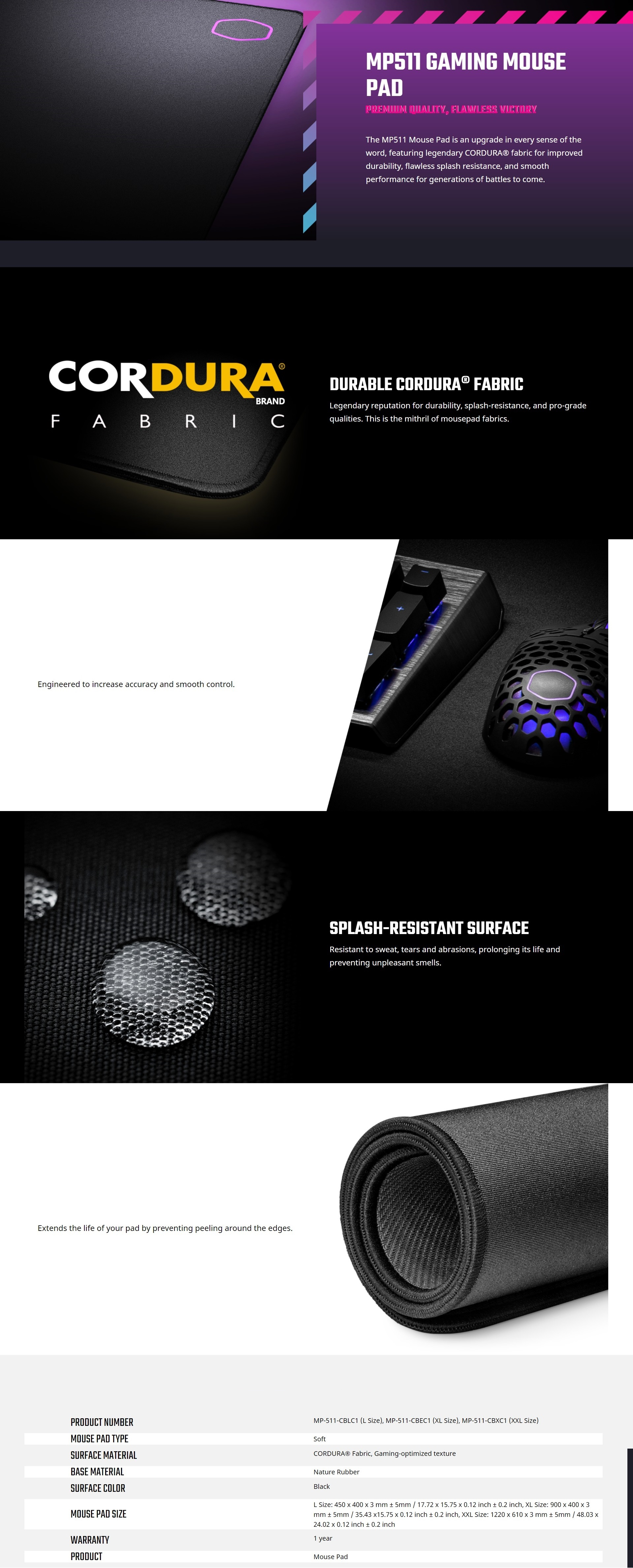 A large marketing image providing additional information about the product Cooler Master MasterAccessory MP511 Extended Large Mousemat - Additional alt info not provided