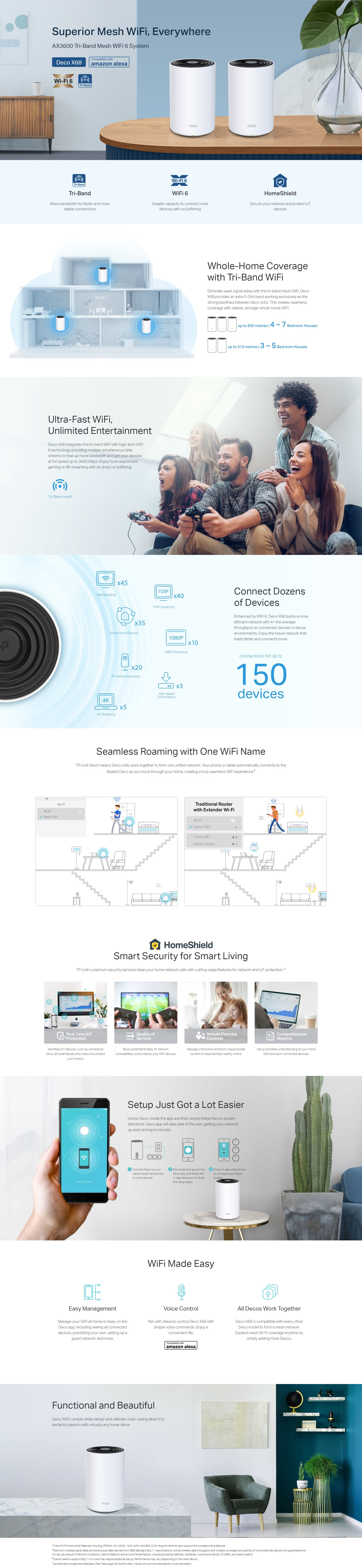 A large marketing image providing additional information about the product TP-LINK Deco X68 Wireless-AX3600 WiFi 6 Mesh Router - 2 Pack - Additional alt info not provided