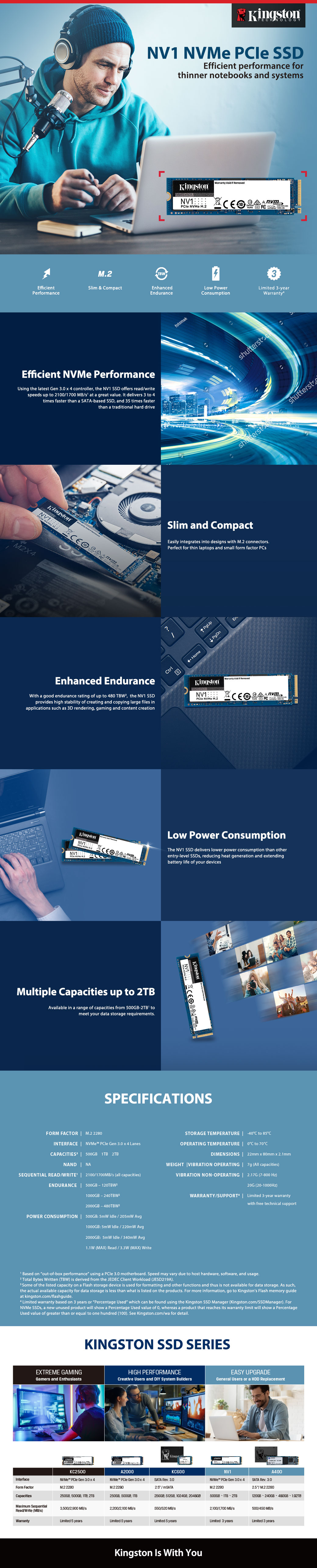 A large marketing image providing additional information about the product Kingston NV1 2TB NVMe M.2 SSD - Additional alt info not provided
