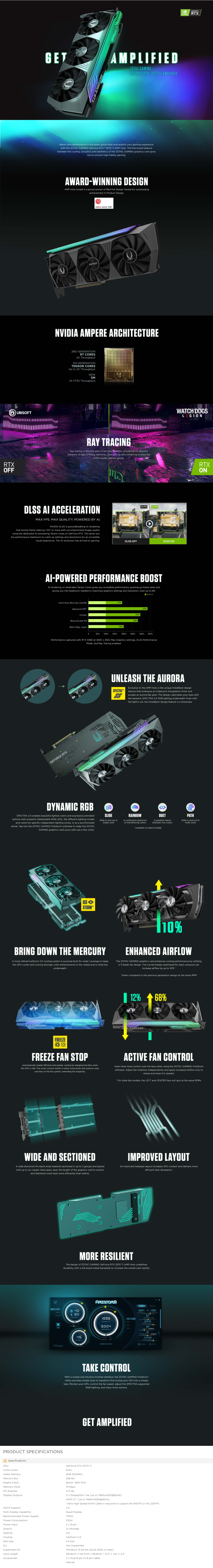 A large marketing image providing additional information about the product ZOTAC GAMING GeForce RTX 3070 Ti AMP Holo 8GB GDDR6X - Additional alt info not provided