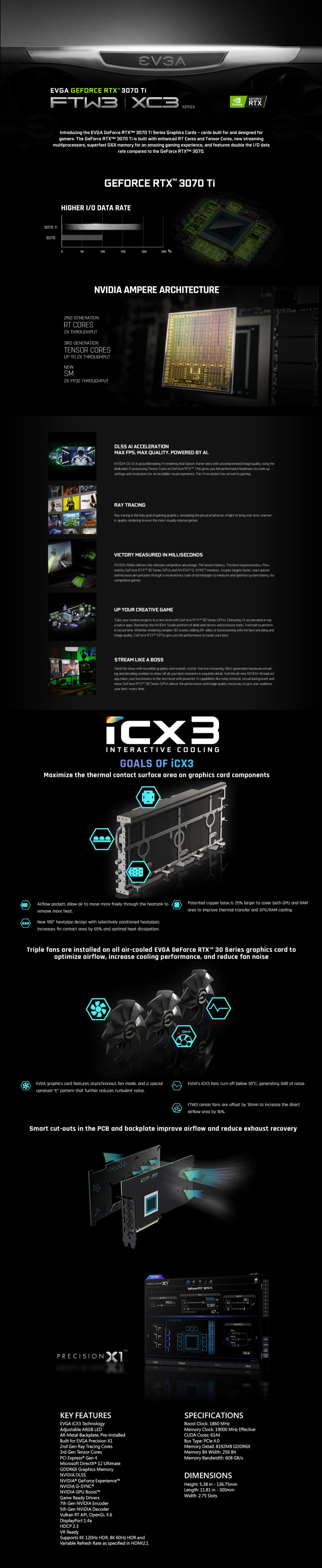 A large marketing image providing additional information about the product eVGA GeForce RTX 3070 Ti FTW3 Ultra 8GB GGDR6X  - Additional alt info not provided