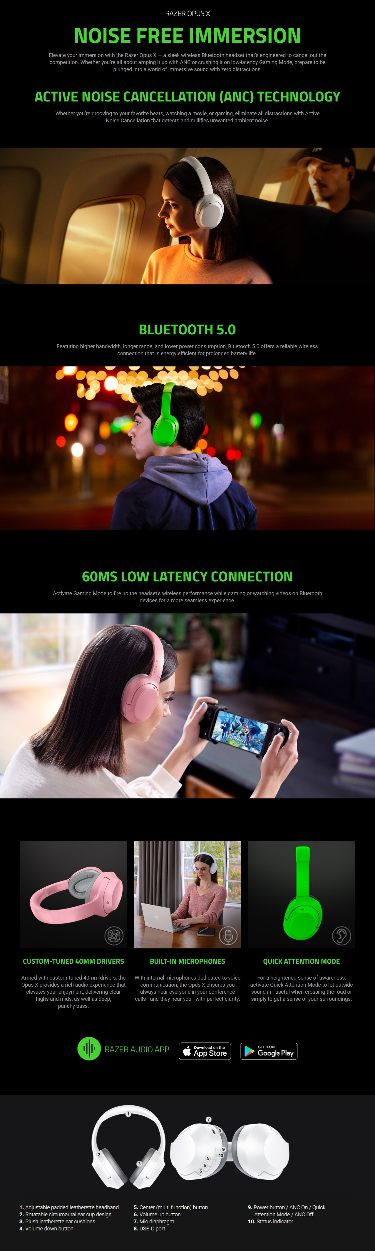 A large marketing image providing additional information about the product Razer Opus X Active Noise Cancellation Headset – Green - Additional alt info not provided
