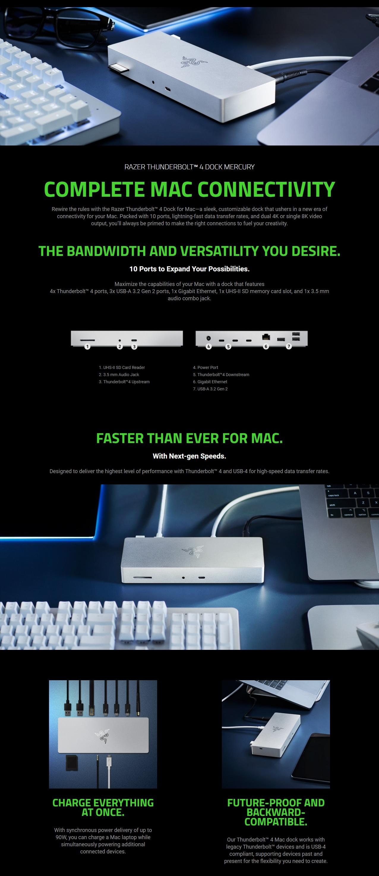 A large marketing image providing additional information about the product Razer Thunderbolt 4 Dock - Mercury - Additional alt info not provided