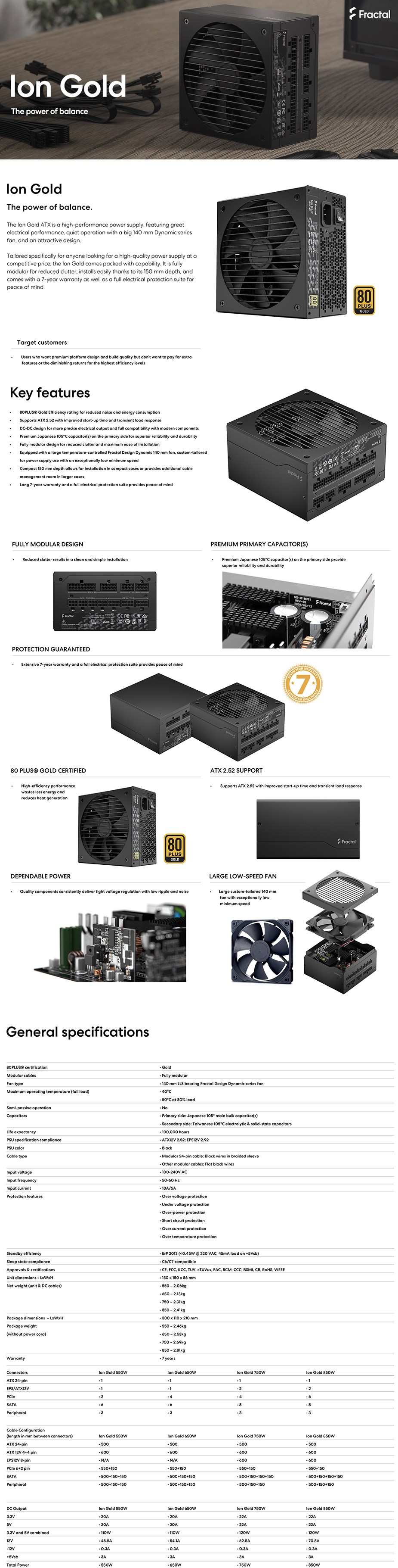 A large marketing image providing additional information about the product Fractal Design Ion Gold 650W Fully Modular 80PLUS Gold Power Supply - Additional alt info not provided