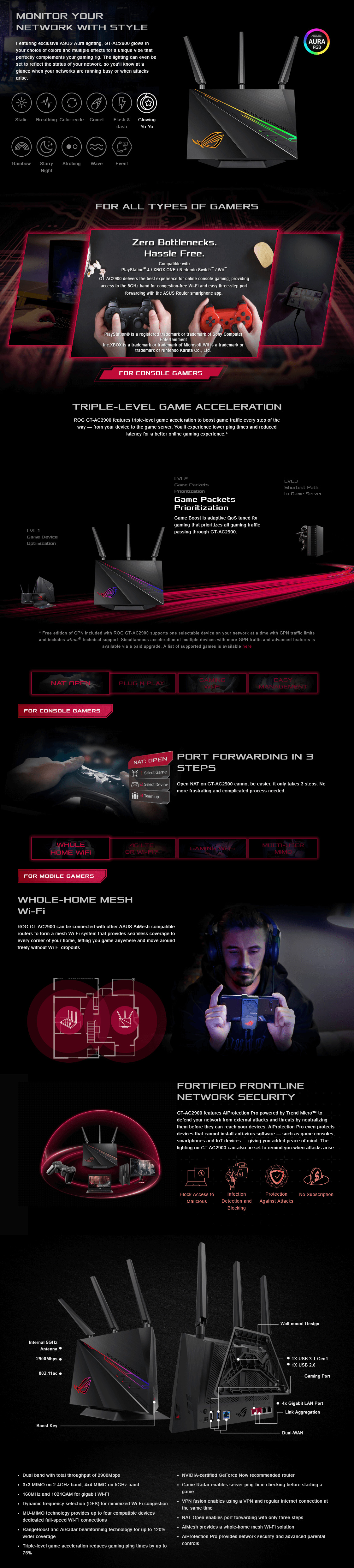 A large marketing image providing additional information about the product ASUS ROG Rapture GT-AC2900 802.11ac Dual-Band AiMesh Wireless-AC2900 Gigabit Router - Additional alt info not provided