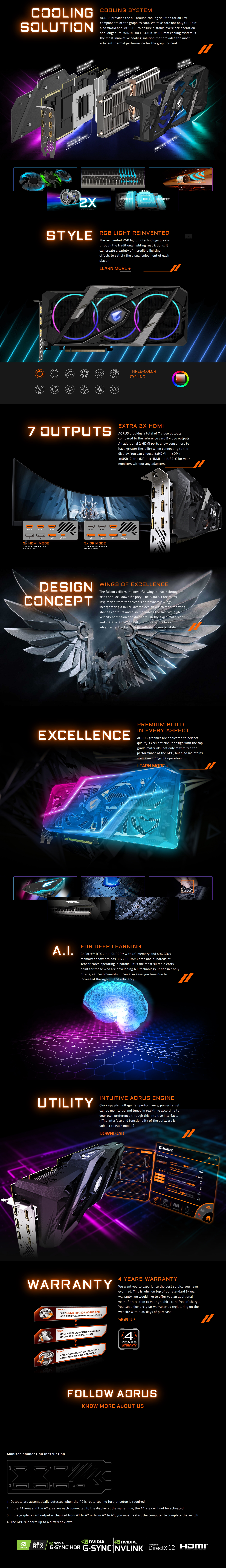 A large marketing image providing additional information about the product Gigabyte GeForce RTX2080 Super Aorus 8GB GDDR6 - Additional alt info not provided