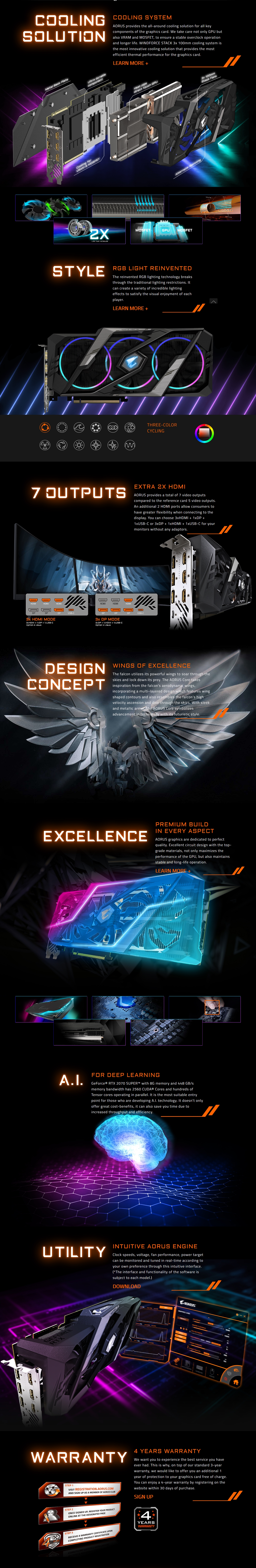 A large marketing image providing additional information about the product Gigabyte GeForce RTX2070 Super Aorus 8GB GDDR6 - Additional alt info not provided