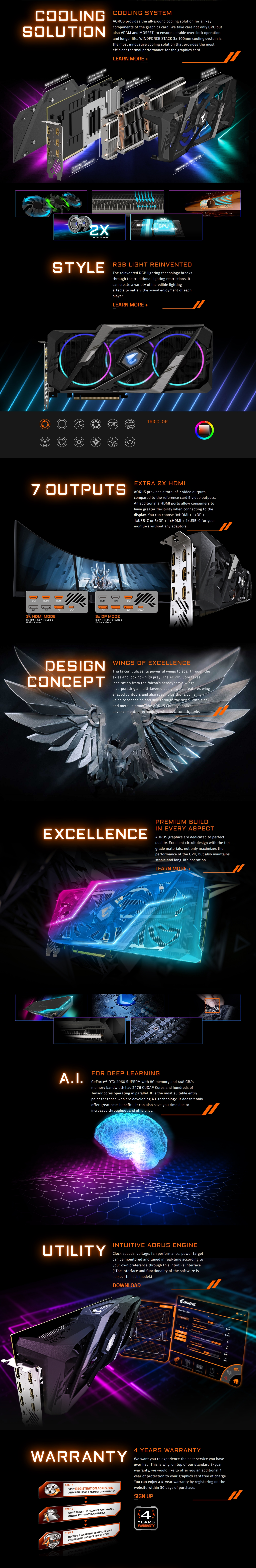 A large marketing image providing additional information about the product Gigabyte GeForce RTX2060 Super Aorus 8GB GDDR6 - Additional alt info not provided