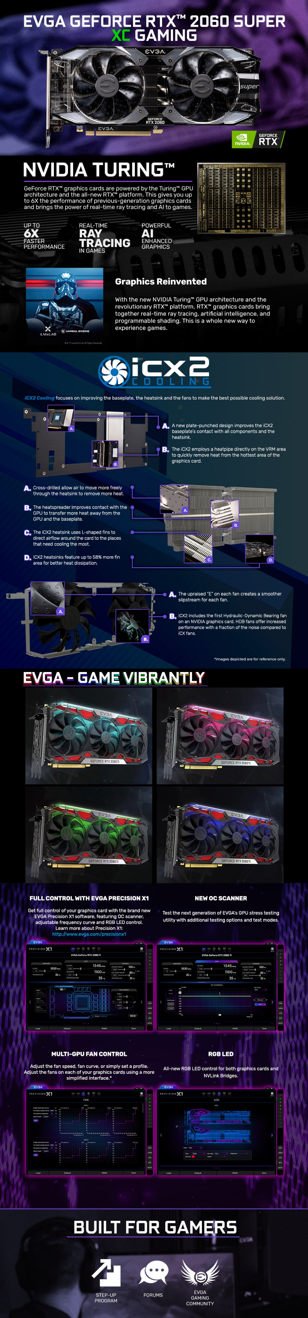 A large marketing image providing additional information about the product eVGA GeForce RTX2060 Super XC 8GB GDDR6 - Additional alt info not provided