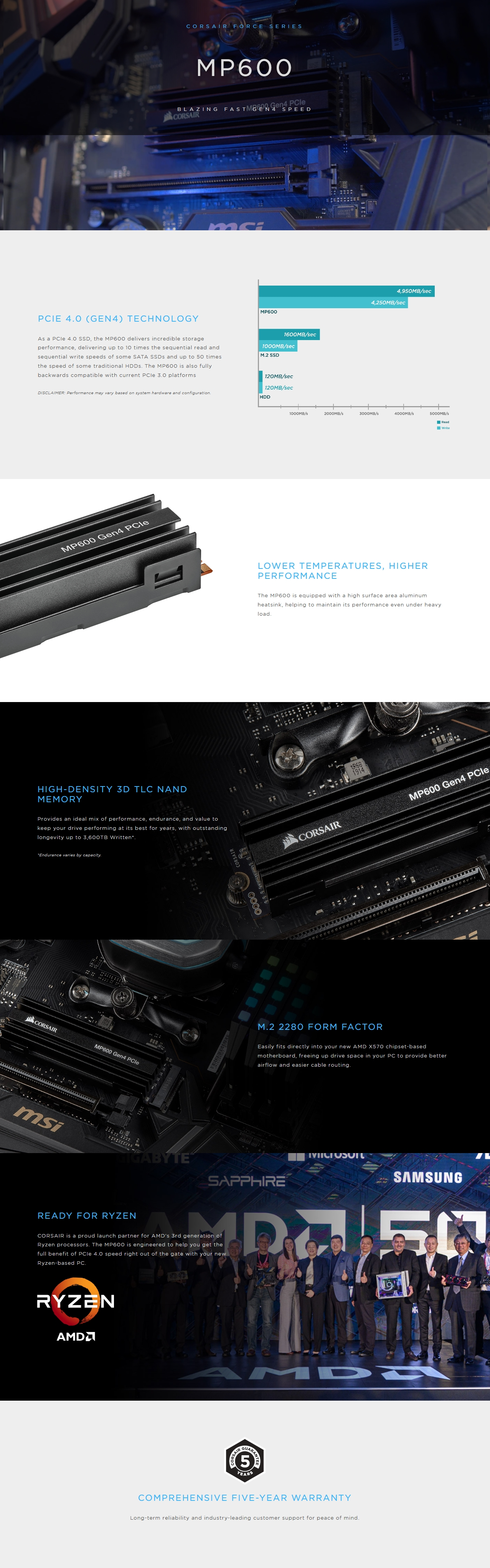 A large marketing image providing additional information about the product Corsair Force MP600 1TB Gen4 PCIe NVMe M.2 SSD  - Additional alt info not provided