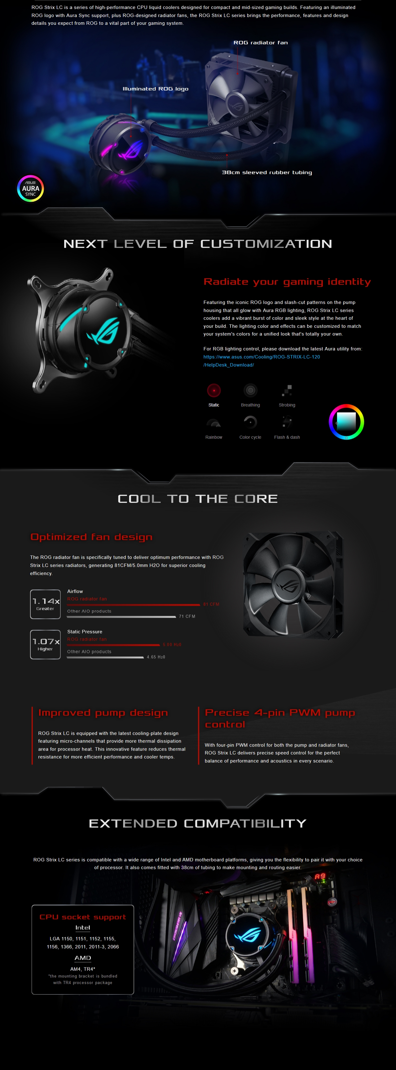 A large marketing image providing additional information about the product ASUS ROG Strix LC 120mm AIO Liquid Cooler - Additional alt info not provided