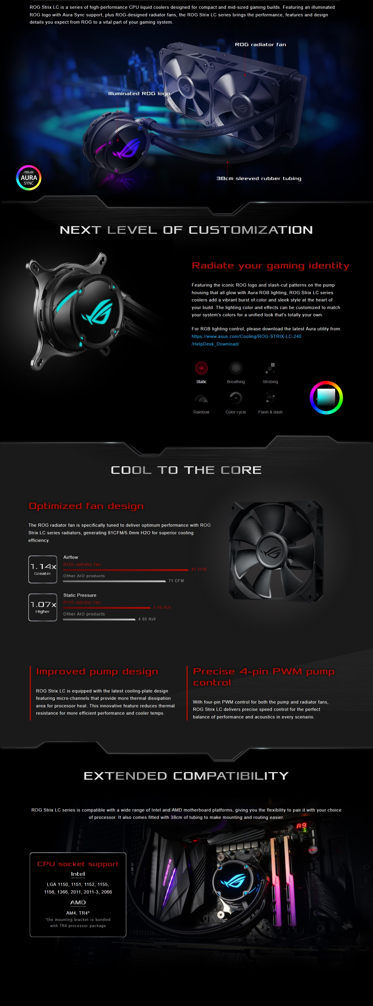 A large marketing image providing additional information about the product ASUS ROG Strix LC 240mm AIO Liquid Cooler - Additional alt info not provided