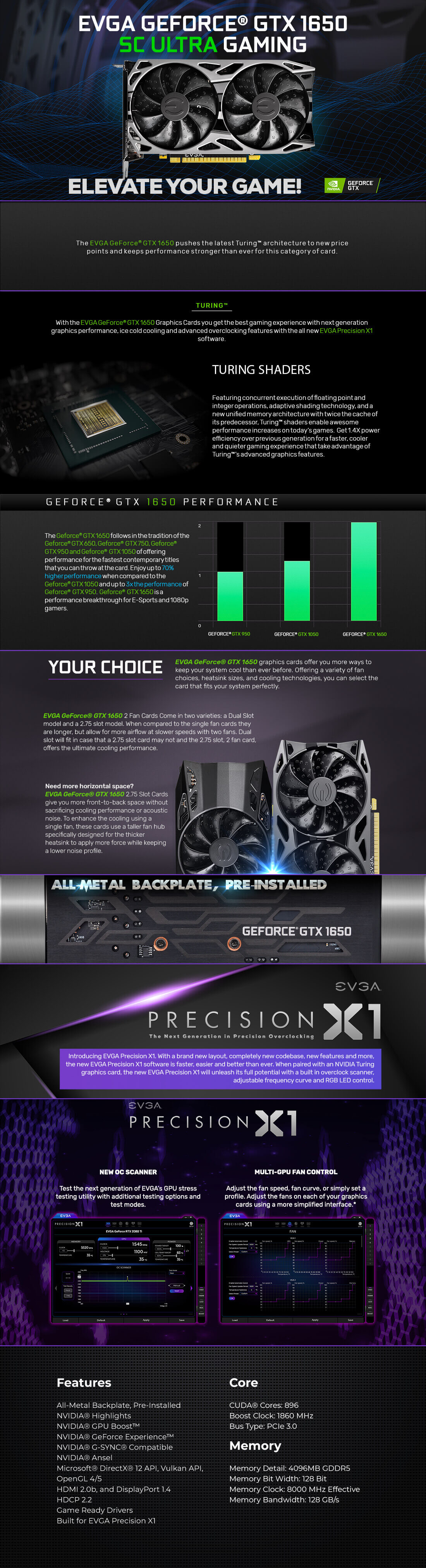 A large marketing image providing additional information about the product eVGA GeForce GTX1650 SC Ultra 4GB GDDR5 - Additional alt info not provided