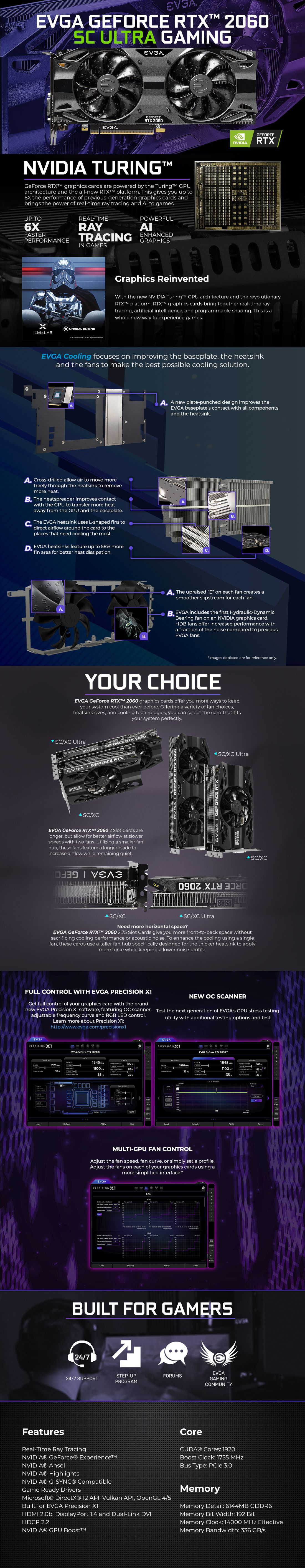 A large marketing image providing additional information about the product eVGA GeForce RTX2060 SC Ultra 6GB GDDR6  - Additional alt info not provided